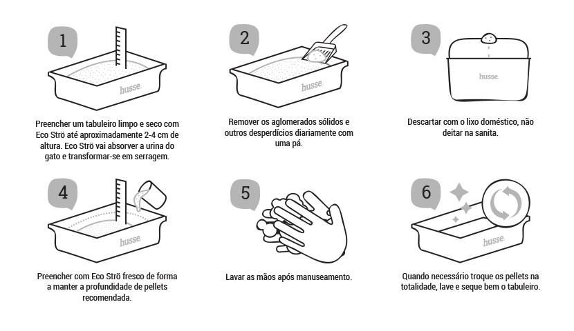 Eco Strö instructions